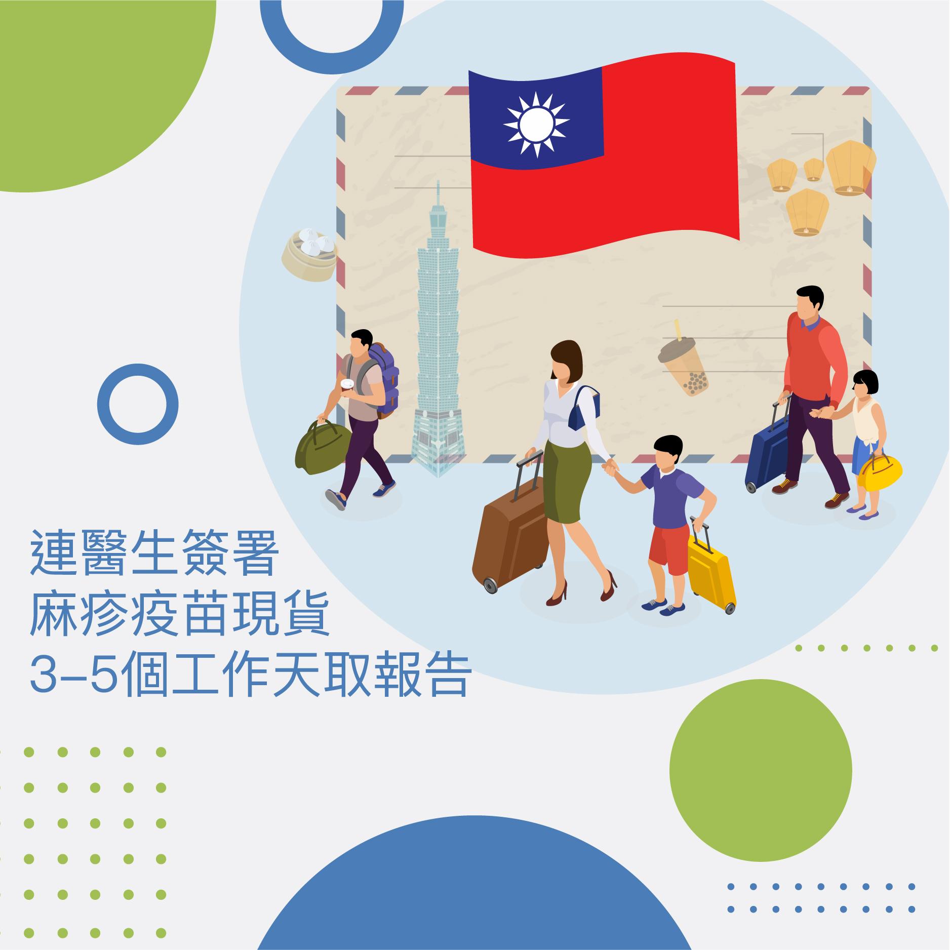 台灣移民體檢
